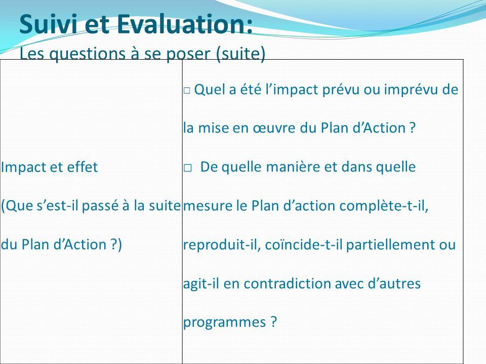 Suivi et Evaluation: Les questions à se poser (suite)