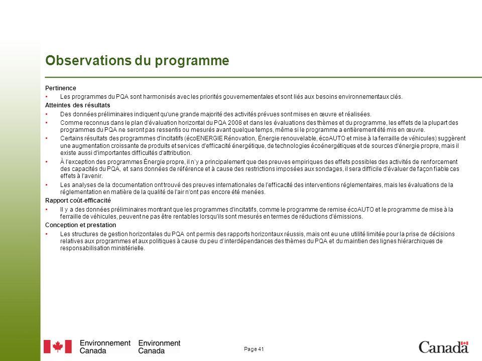 Observations du programme