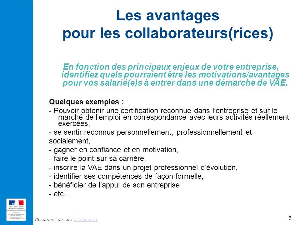 Les avantages pour les collaborateurs(rices)