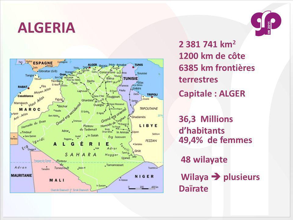 ALGERIA 2 381 741 km2 1200 km de côte 6385 km frontières terrestres