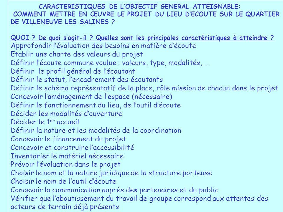 CARACTERISTIQUES DE L'OBJECTIF GENERAL ATTEIGNABLE: COMMENT METTRE EN ŒUVRE LE PROJET DU LIEU D'ECOUTE SUR LE QUARTIER DE VILLENEUVE LES SALINES .