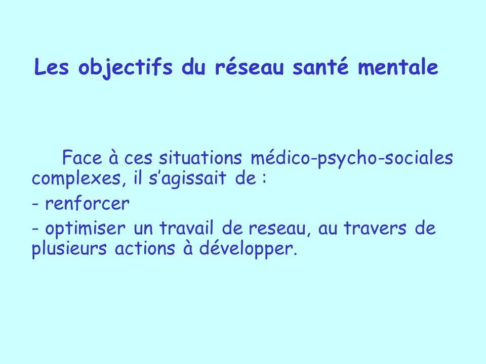 Les objectifs du réseau santé mentale