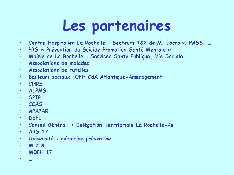 Les partenaires Centre Hospitalier La Rochelle : Secteurs 1&2 de M. Lacroix, PASS, … PRS « Prévention du Suicide Promotion Santé Mentale »