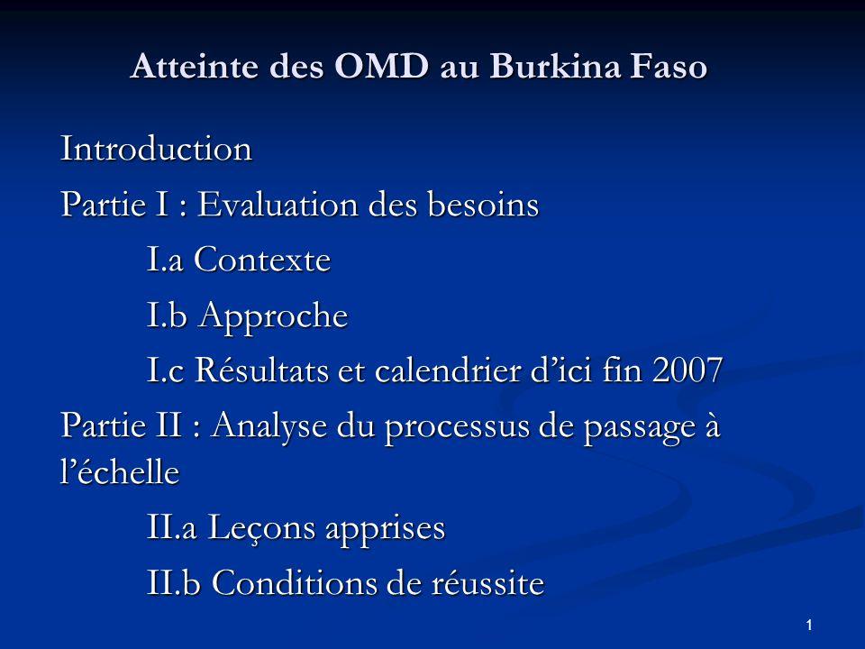 Atteinte des OMD au Burkina Faso