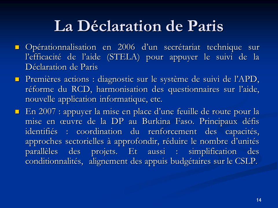 La Déclaration de Paris