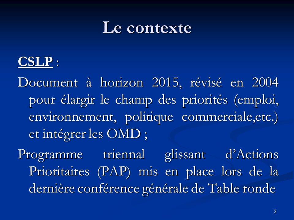 Le contexteCSLP :