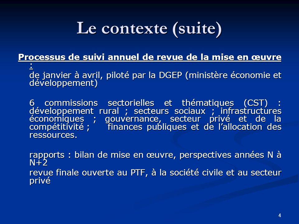 Le contexte (suite)Processus de suivi annuel de revue de la mise en œuvre :