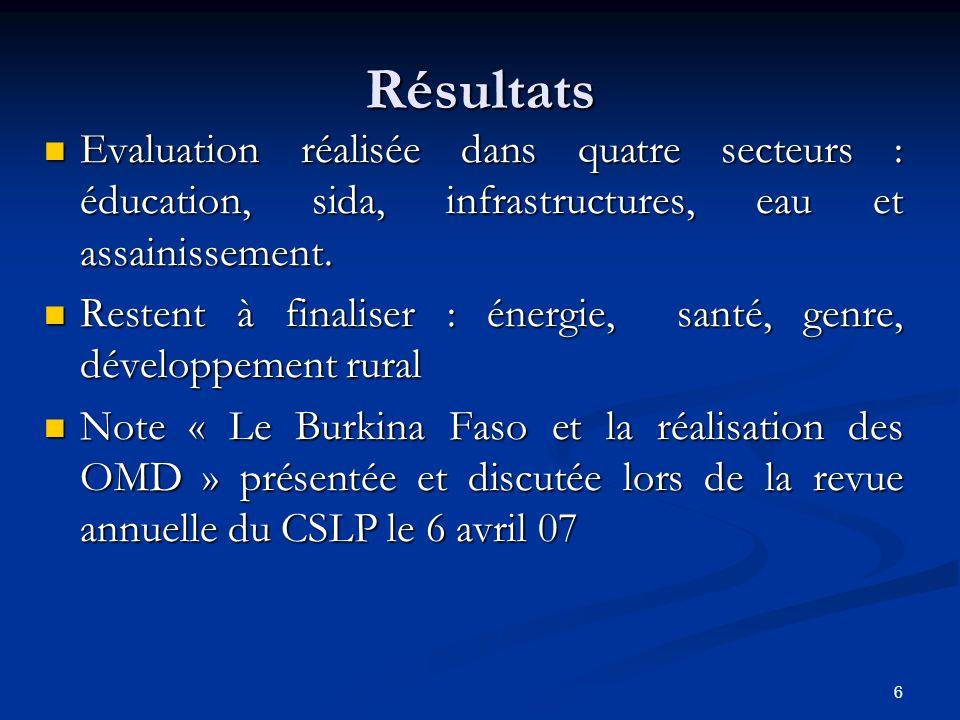 RésultatsEvaluation réalisée dans quatre secteurs : éducation, sida, infrastructures, eau et assainissement.