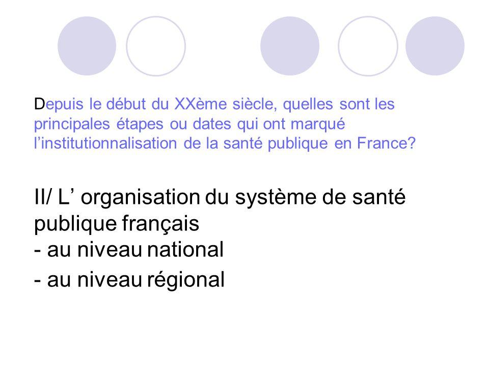 Depuis le début du XXème siècle, quelles sont les principales étapes ou dates qui ont marqué l'institutionnalisation de la santé publique en France.