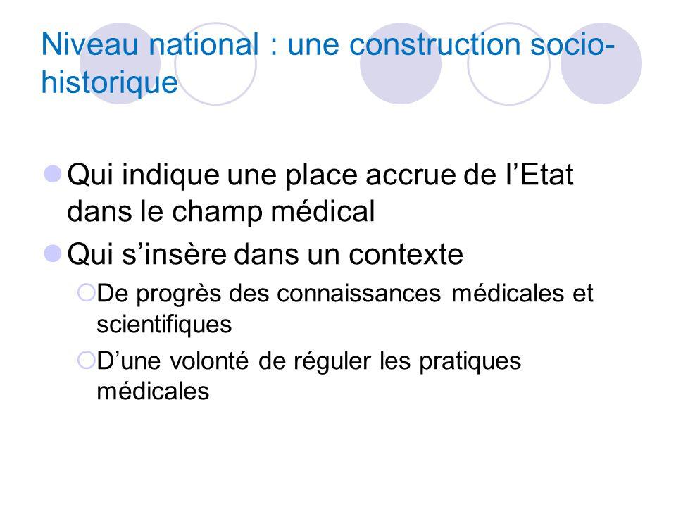 Niveau national : une construction socio-historique