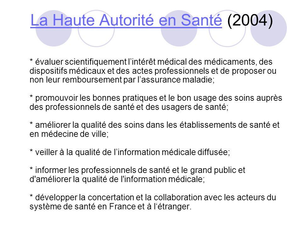 La Haute Autorité en Santé (2004)