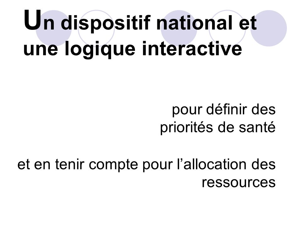 Un dispositif national et une logique interactive