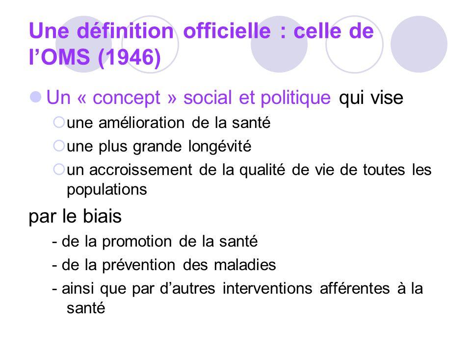 Une définition officielle : celle de l'OMS (1946)