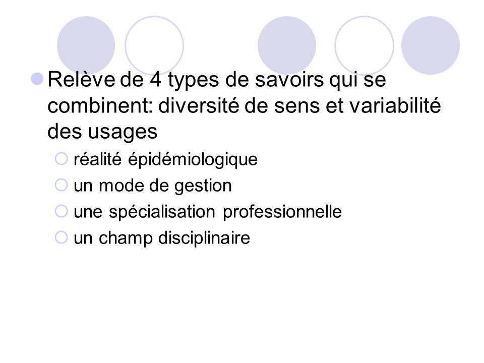 Relève de 4 types de savoirs qui se combinent: diversité de sens et variabilité des usages