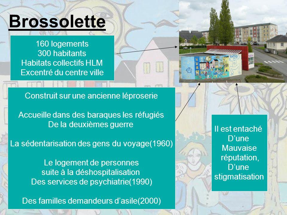 Brossolette 160 logements 300 habitants Habitats collectifs HLM