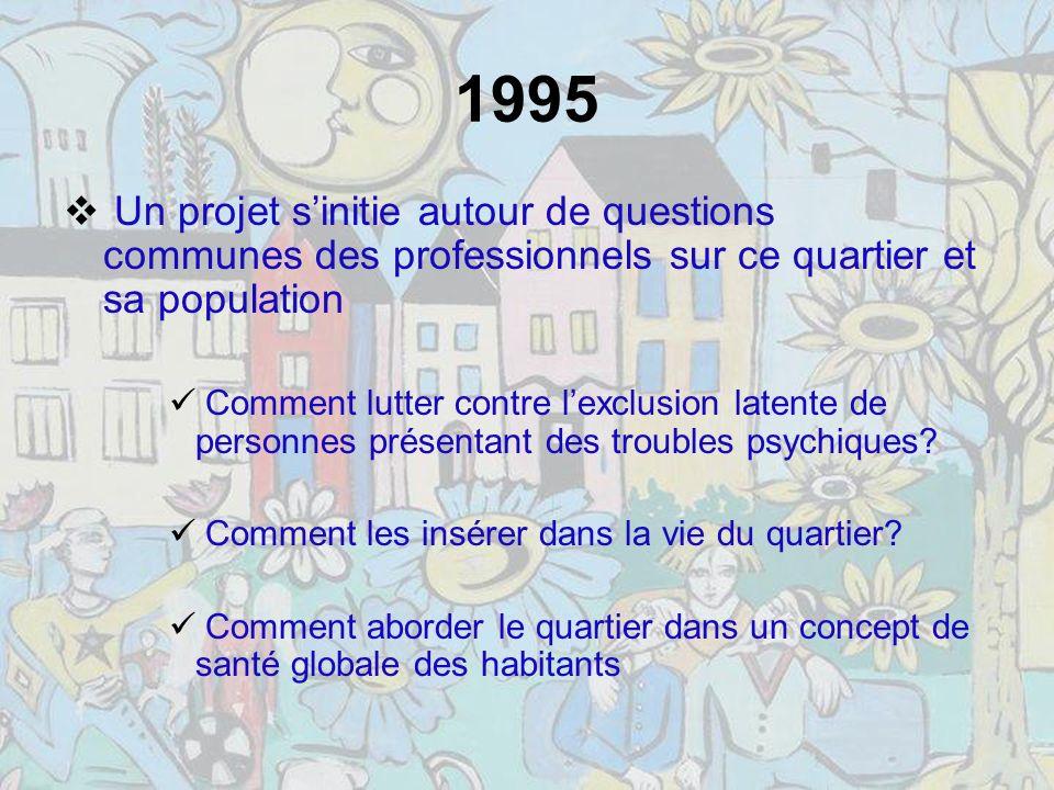 1995 Un projet s'initie autour de questions communes des professionnels sur ce quartier et sa population.