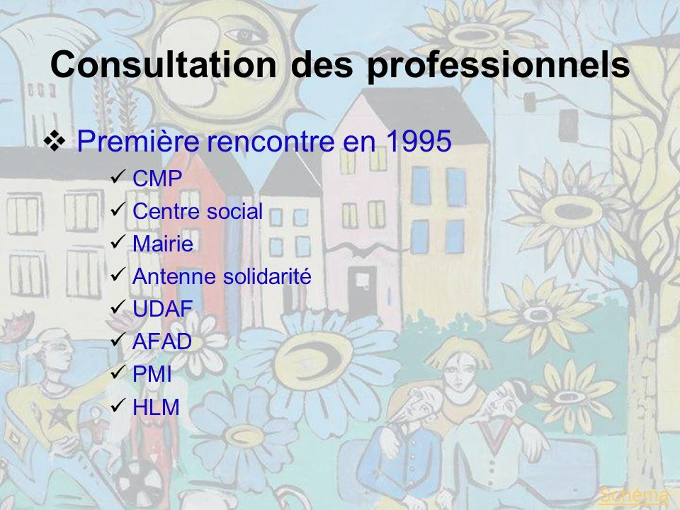 Consultation des professionnels