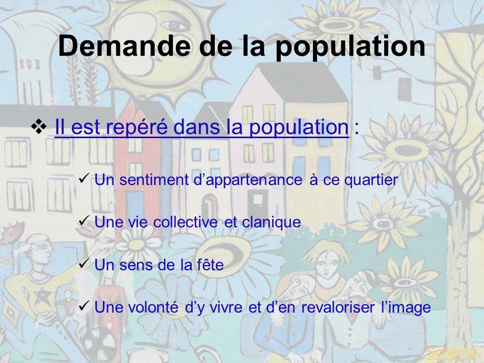 Demande de la population