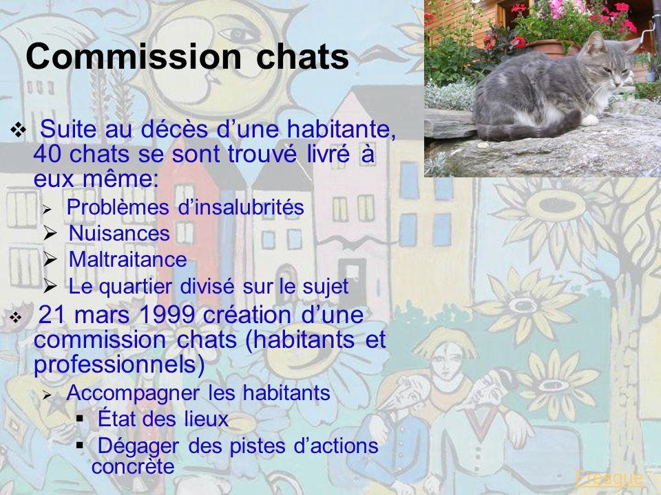 Commission chats Suite au décès d'une habitante, 40 chats se sont trouvé livré à eux même: Problèmes d'insalubrités.