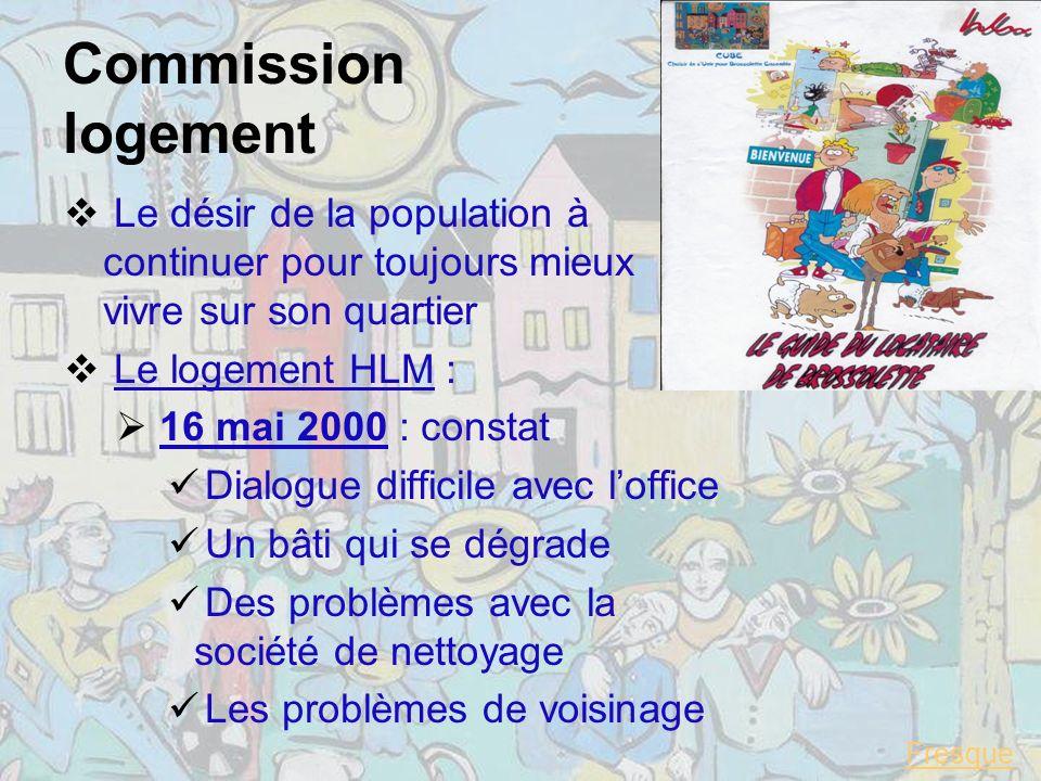Commission logement Le désir de la population à continuer pour toujours mieux vivre sur son quartier.