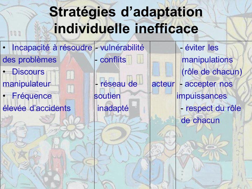 Stratégies d'adaptation individuelle inefficace