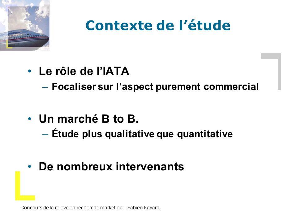 Contexte de l'étude Le rôle de l'IATA Un marché B to B.