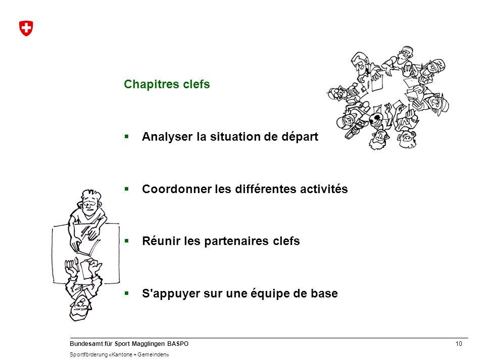 Chapitres clefs Analyser la situation de départ. Coordonner les différentes activités. Réunir les partenaires clefs.