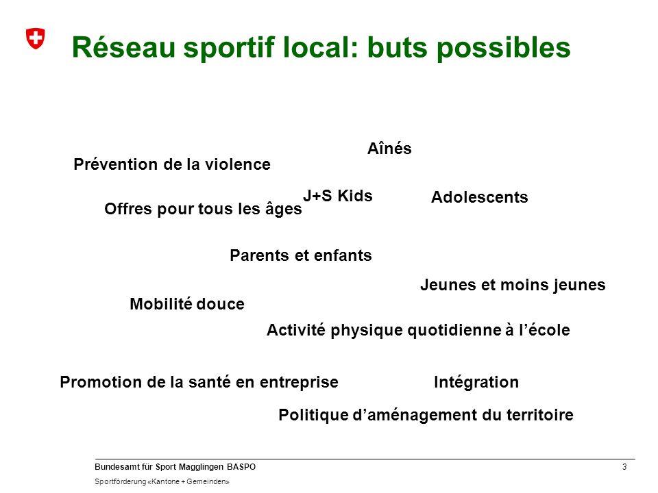 Réseau sportif local: buts possibles