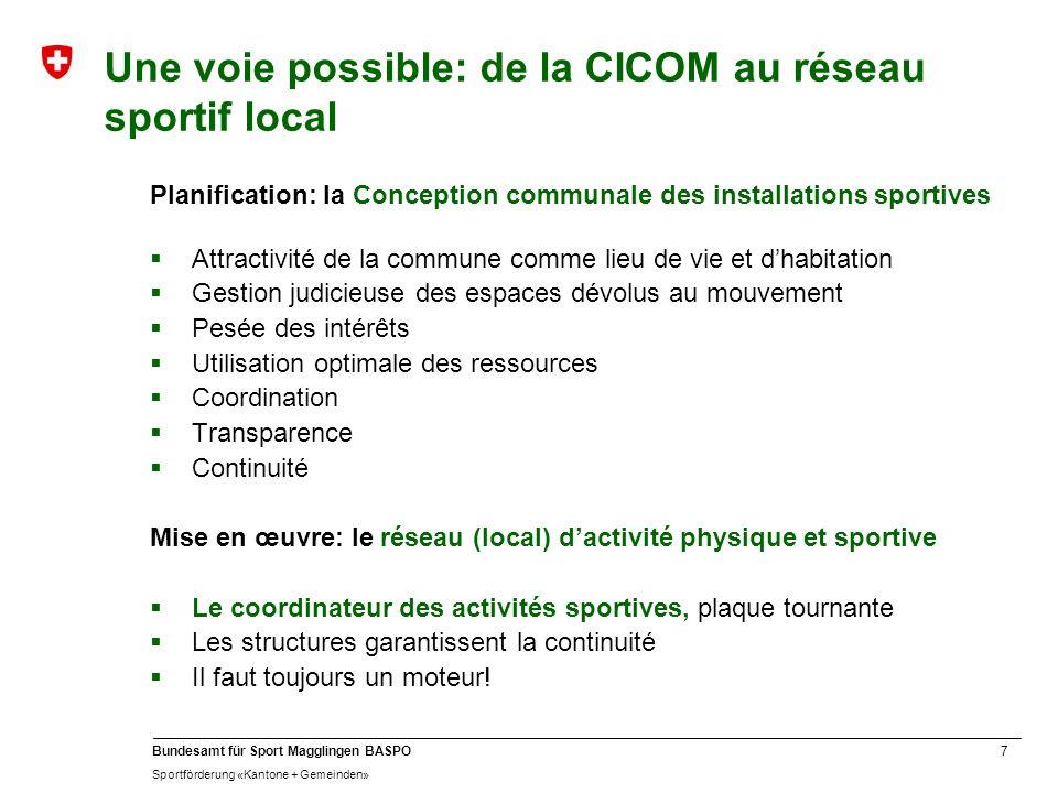Une voie possible: de la CICOM au réseau sportif local