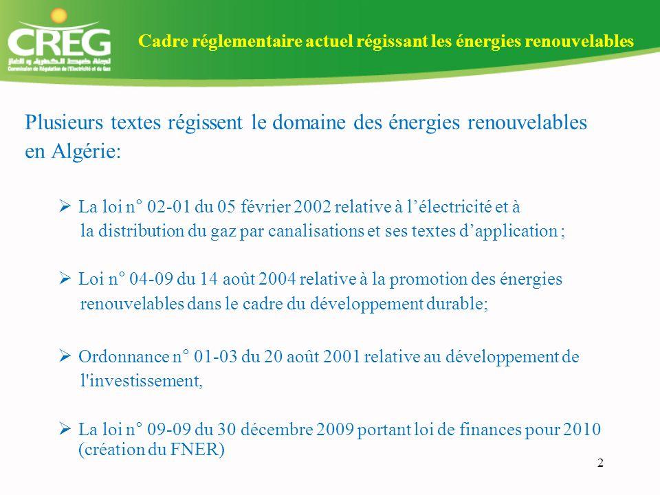 Cadre réglementaire actuel régissant les énergies renouvelables