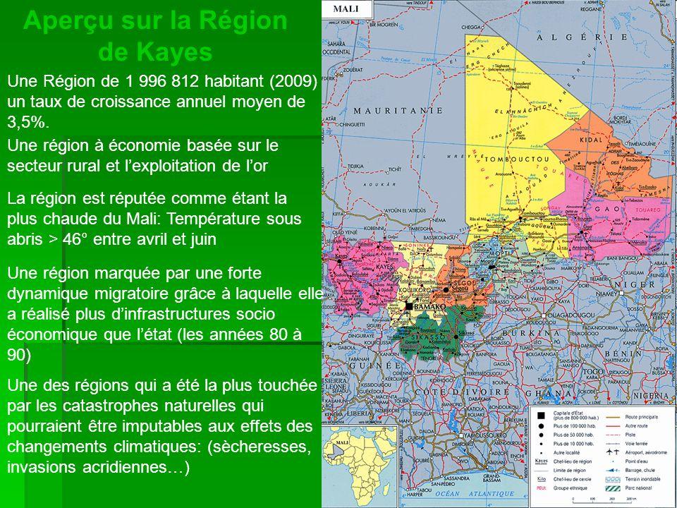 Aperçu sur la Région de Kayes
