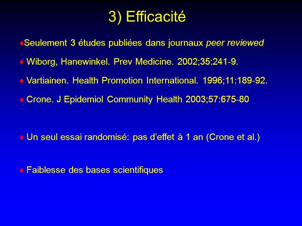 3) Efficacité Seulement 3 études publiées dans journaux peer reviewed