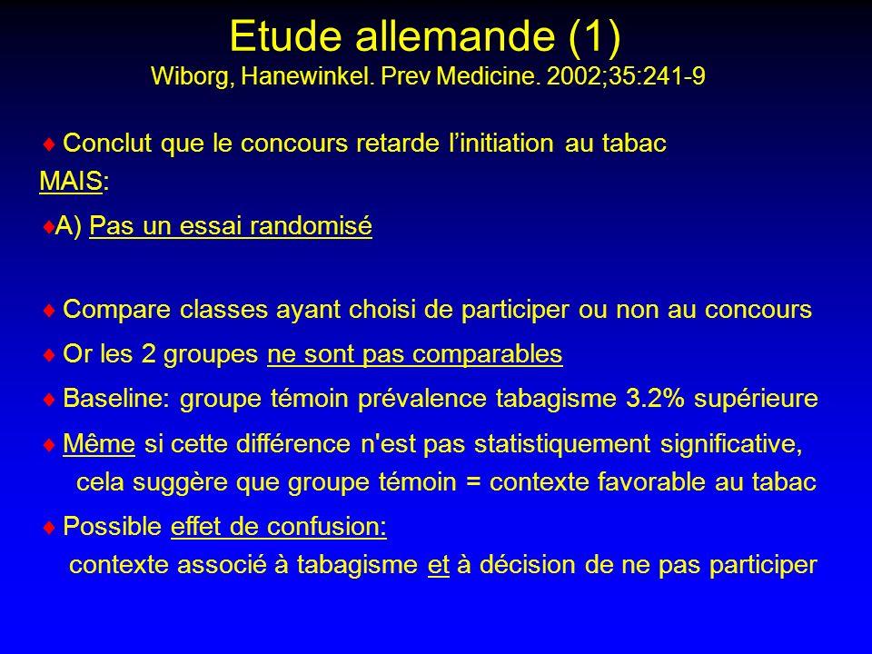 Etude allemande (1) Wiborg, Hanewinkel. Prev Medicine. 2002;35:241-9