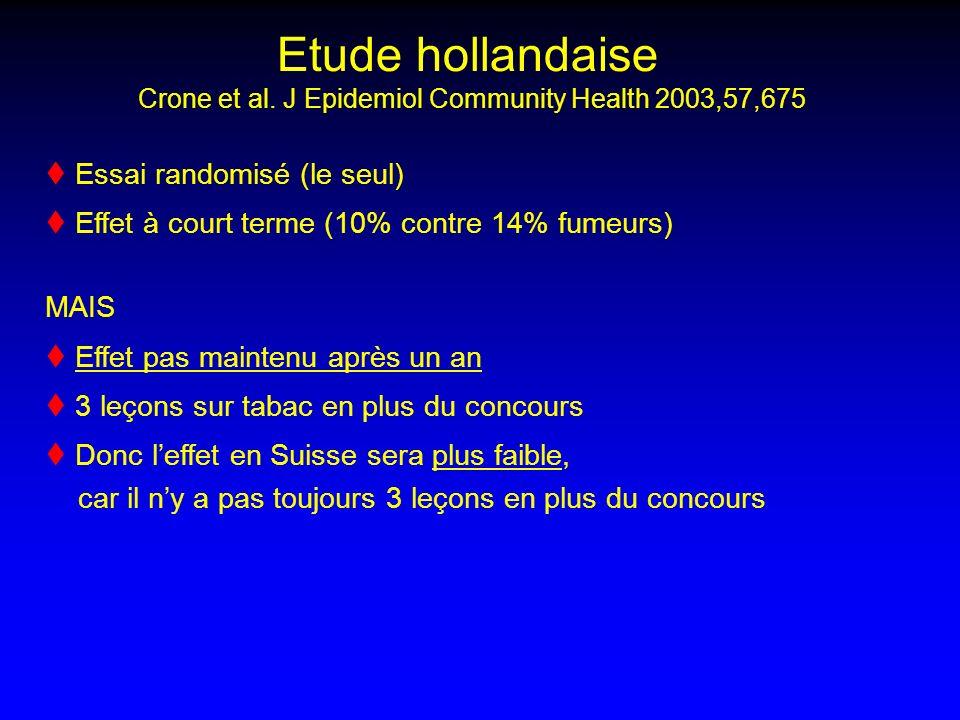 Etude hollandaise Crone et al. J Epidemiol Community Health 2003,57,675