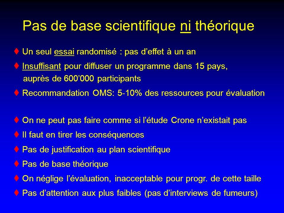 Pas de base scientifique ni théorique