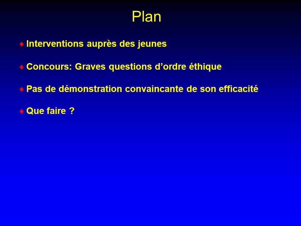 Plan Interventions auprès des jeunes