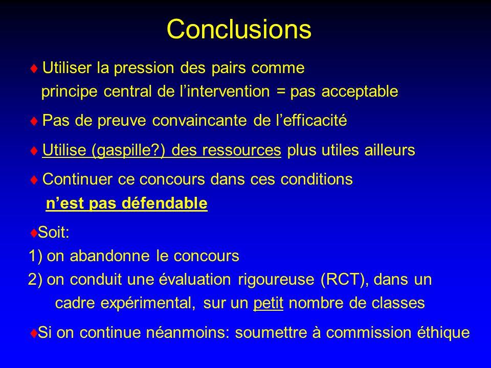 Conclusions Utiliser la pression des pairs comme principe central de l'intervention = pas acceptable.
