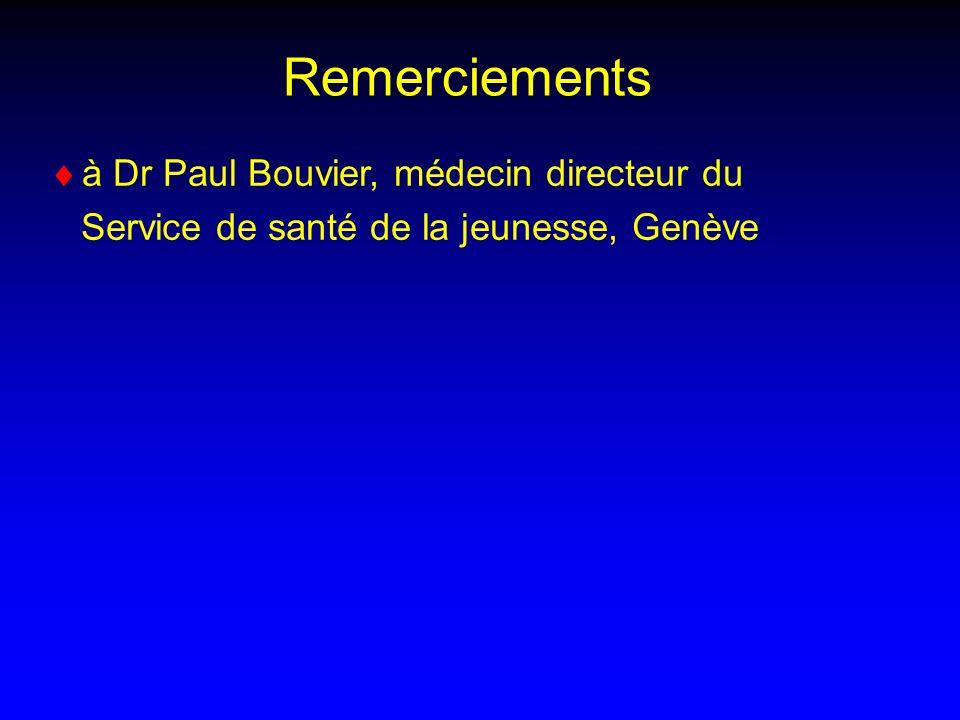 Remerciements à Dr Paul Bouvier, médecin directeur du Service de santé de la jeunesse, Genève
