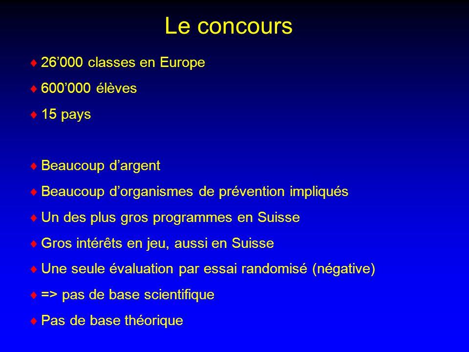 Le concours 26'000 classes en Europe 600'000 élèves 15 pays