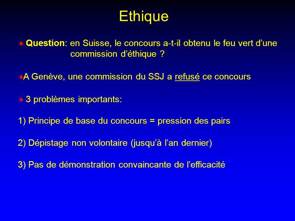 Ethique Question: en Suisse, le concours a-t-il obtenu le feu vert d'une commission d'éthique