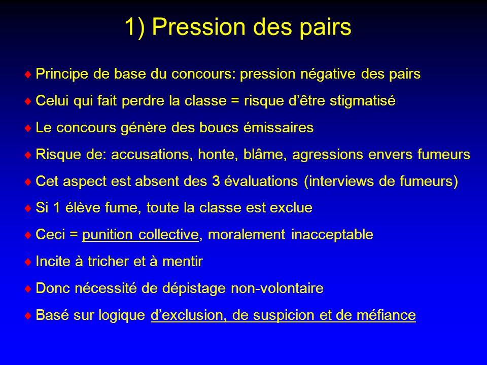 1) Pression des pairs Principe de base du concours: pression négative des pairs. Celui qui fait perdre la classe = risque d'être stigmatisé.