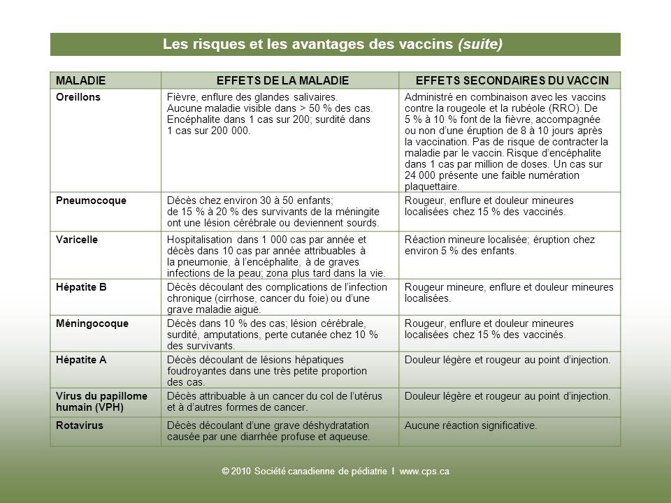 Les risques et les avantages des vaccins (suite)