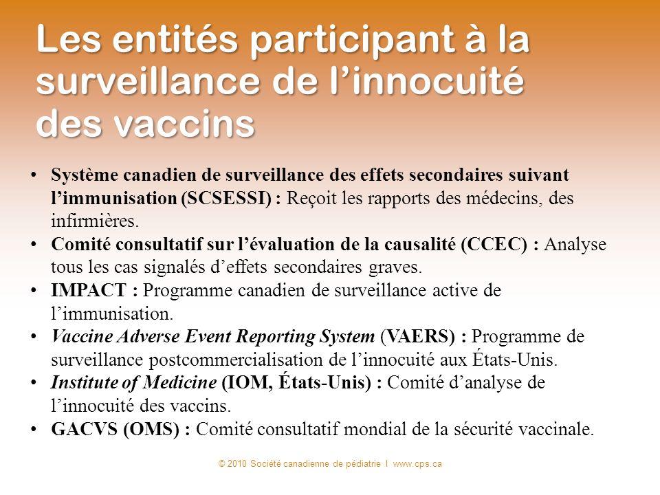 © 2010 Société canadienne de pédiatrie I www.cps.ca