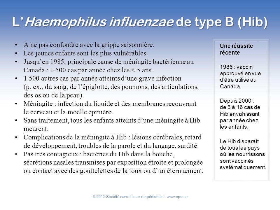 L'Haemophilus influenzae de type B (Hib)