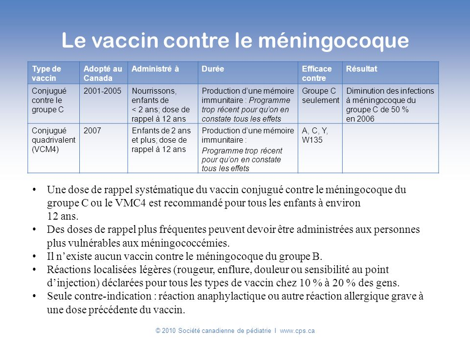 Le vaccin contre le méningocoque
