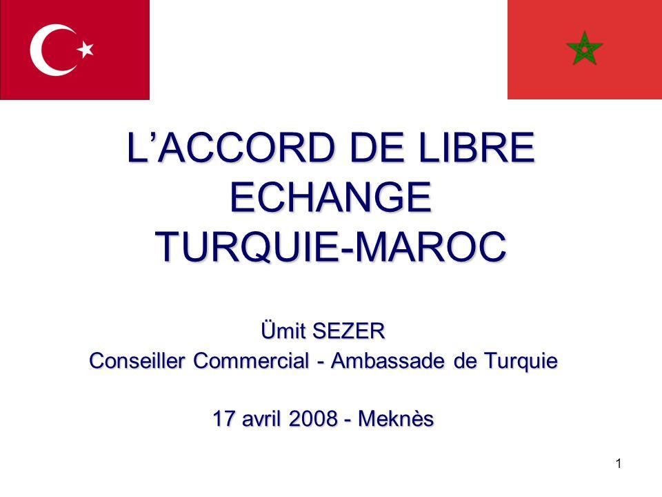 L'ACCORD DE LIBRE ECHANGE TURQUIE-MAROC