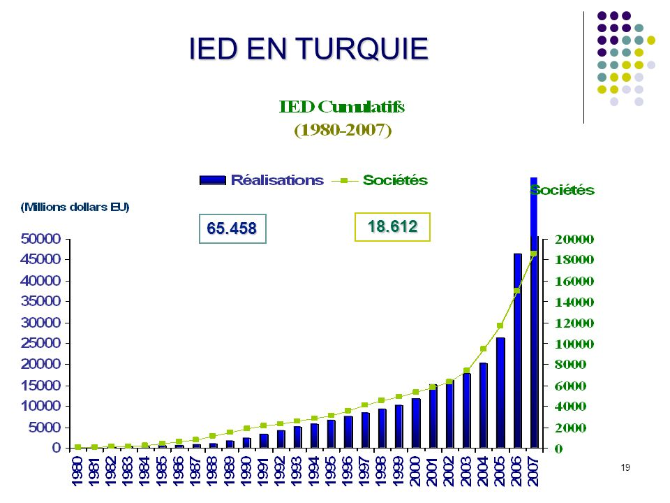 IED EN TURQUIE 65.458 18.612