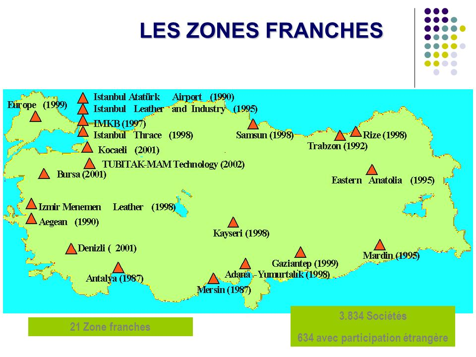 634 avec participation étrangère