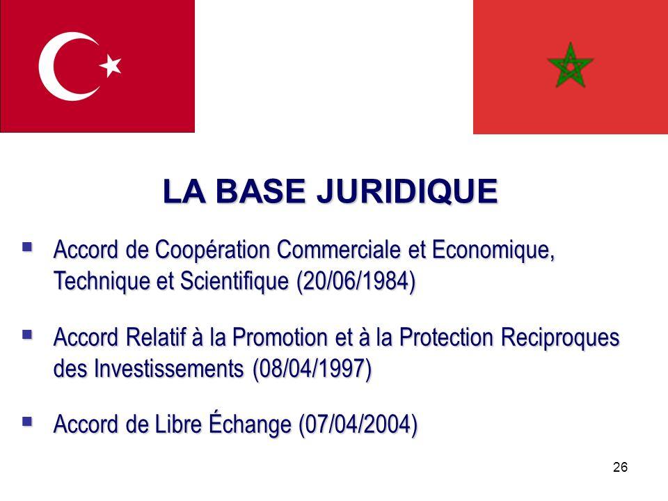LA BASE JURIDIQUE Accord de Coopération Commerciale et Economique, Technique et Scientifique (20/06/1984)
