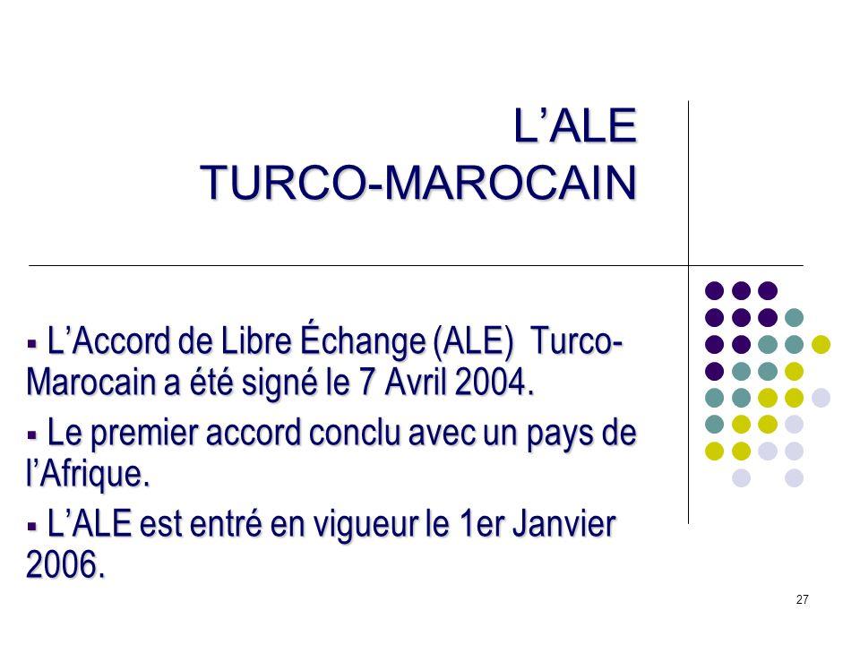 L'ALE TURCO-MAROCAIN L'Accord de Libre Échange (ALE) Turco-Marocain a été signé le 7 Avril 2004.